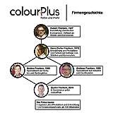colourPlus® Silikonöl - 82ml - Siliconöl für Pouring - Cell Creator - Silicon Oil - Silikonöl Pouring - Made in Germany - 7