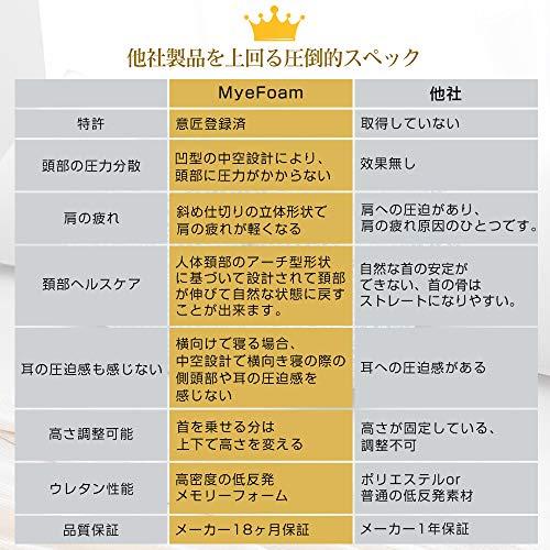 MyeFoam日本特許品枕安眠人気肩こりまくら低反発中空設計頭・頚椎・肩をやさしく支えるストレートネック頚椎サポート快眠枕仰向き横向きプレゼント洗えるブルー