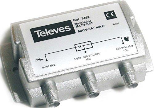 Televes - mengen matv-fi 5.862-950.2150 MHz + DC
