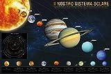 1art1 Das Sonnensystem - Il Nostro Sistema Solare XXL
