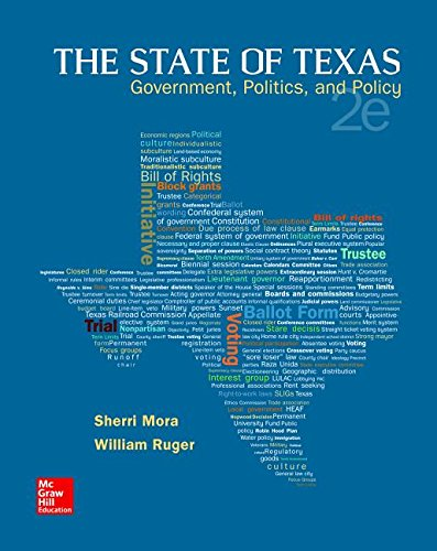 The State of Texas with Connect and Government in Action Access Cards