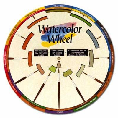 Color Watercolor Wheel