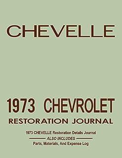 1973 CHEVELLE - Restoration Journal - Malibu SS Laguna: Document the progress of your car's restoration. Keep track of par...