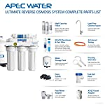 APEC Water Systems RO-90 Ultimate Series Top Tier Supreme Certified High Output 90 GPD Ultra Safe Reverse Osmosis… 17 Enjoy unlimited ultra-fresh, clean, great tasting water right at home. Save money, time and hassle of buying costly, bottled water Designed, engineered and assembled in USA, RO-90 is the most durable system in the industry to guarantee water safety & your health Tested and certified by WQA to remove up to 99% of contaminants including arsenic, chlorine, lead, fluoride, heavy metals, virus and 1000+ contaminants