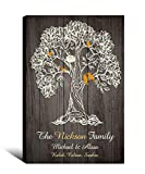 LOVEGIFTS DESIGNS Family Tree - Personalized Canvas Prints with Family Names on, Wedding Anniversary,Housewarming Gift. 18x12
