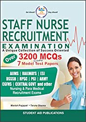 CG Health Staff Nurse Vacancy 2021