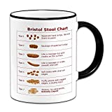 Funny Mugs Bristol Stool Chart - Novelty Gift Mug + Black Rim & Handle