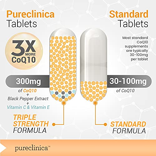 Pureclinica CoQ10 300mg x 90 Tablets - 3 Months Supply. with Vitamin C and Black Pepper Extract. SKU: CQ3