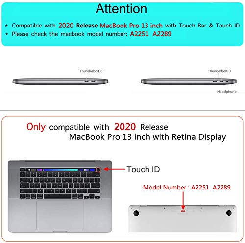 MacBook Pro 13 Zoll Hülle 2020 Release A2338 A2251 A2289 Hard Case Shell Cover & Tastatur Cover mit Touch Bar und Touch ID für Apple MacBook Pro 13 Zoll (33 cm) (physikalische mathematische Formel)