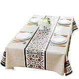remecle テーブルクロス テーブルカバー 撥水 PVC 北欧 137cm x 220cmずれにくい 汚れ防止 手入れ簡単 ダイニングテーブル 長方形 cloth2tノルディック
