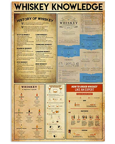 KING PRINT Bartender Whiskey Knowledge Poster History How to Make Beginner's Guide How to Order Like Expert Home Decorations for Living Room Vintage Motivational Poster Unframed Or Canvas Wrap Frame