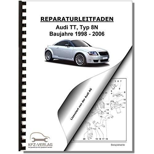 Audi TT, Typ 8N (98-06) Heizung, Lüftung, Klimaanlage - Reparaturanleitung