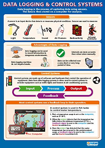 Daten-Protokollierung und Kontrollsysteme | ICT-Poster | laminiertes Glanzpapier mit den Maßen 850 mm x 594 mm (A1) | Rechentabelle für das Klassenzimmer | Bildungstabelle von Daydream Education