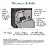 HP W7Q03AA#ABC 17-inch Laptop Canvas Backpack with 22400 mAh Battery Charging Pack (Grey)