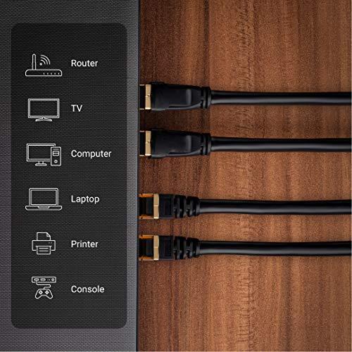 SEBSON 2X LAN Kabel 50cm CAT 7 rund, Netzwerkabel 10 Gbit/s, RJ45 Stecker für Router, PC, TV, NAS, Spielekonsolen - Ethernetkabel S-FTP abgeschirmt