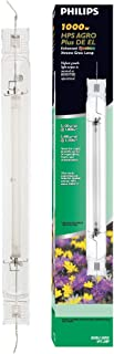 PHILIPS BUSD1DEP 1000W HPS Double-Ended (12/cs) Bulb, Clear