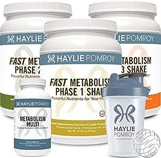 Fast Metabolism Diet Basic Success Bundle
