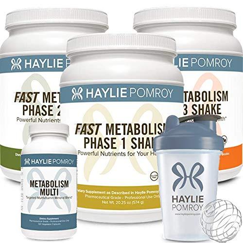Fast Metabolism Diet Quick Start Kit