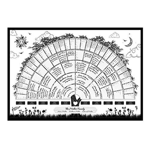 Ahnentafel Baum Stammbaum Diagramm zum Ausfüllen Kunstdruck Ahnentafel in Baumform Poster 6 Generation Genealogie Poster handgeschrieben Persönliche Familiengeschichte (ohne Rahmen)