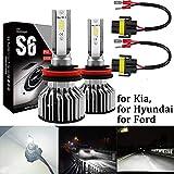 H11B LED Headlight Bulb, 60W 7600LM Super...