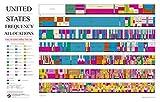 2016 US Radio Spectrum Frequency Allocations Chart Ham Radio Poster (3 Sizes) (24'x36')