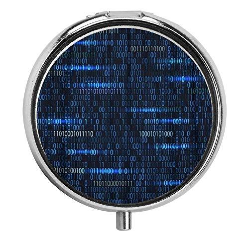 Funktionalität Softwareentwickler Programmiercode Datenrahmen Zusammenfassung Javascript Pillenetui Round Pill Box