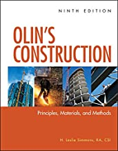 Best principles of construction safety Reviews
