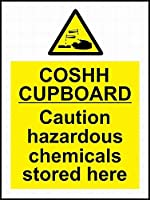 Coshh食器棚 メタルポスタレトロなポスタ安全標識壁パネル ティンサイン注意看板壁掛けプレート警告サイン絵図ショップ食料品ショッピングモールパーキングバークラブカフェレストラントイレ公共の場ギフト