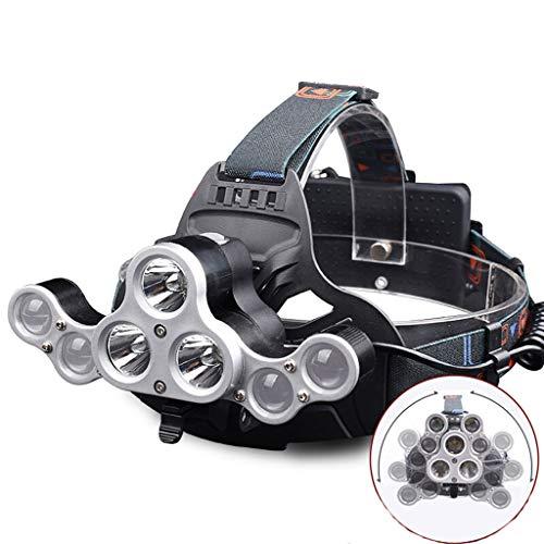 DUOER-lampe frontales Système de pêche Nocturne Rechargeable à LED Haute Puissance, monté sur la tête, Super Lumineux [6 Batteries] Portée Longue de 500 mètres