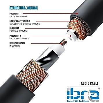 Ibra 1m Digitales Koaxial Und Subwooferkabel 1 Cinch Elektronik