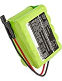 Replacement for Shark XB780N Battery - Fully Compatible with Shark SV780N, Euro Pro XB780N - (2000mAh Ni-MH)