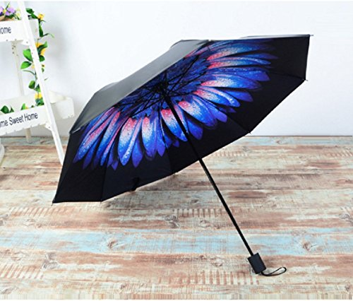 Find Bargain BESTFUN Travel Umbrella - Lightweight Sun Rain Umbrella for Men Women and Kids, Windpro...