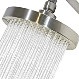 CircleSplash Rain Shower Head- Brushed Nickel finish- replacement with removable...
