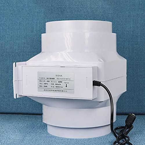 LVMMO Ventilador extractor de circulación con 2 velocidades de viento para interior y cultivo, 100 mm
