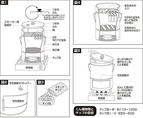 BUNDOK(バンドック)『スモーク缶温度計付』
