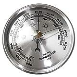 Cicony Barómetro de pared de 70 mm, esfera redonda, estación meteorológica, indicador de presión de aire 960-1060 hPa.
