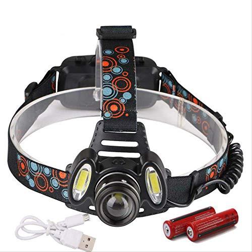 Lampe Frontale LED Super Lumineuse Torche Frontale T6 Cob Led Phare 4 Modes Led Lampe frontale 30000 Lumen Rechargeable Lampe de Poche Torche Camping De Pêche