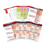 EKG Card Set (Vertical) - 6 Card ECG Telemetry Cards with EKG Ruler, Electrocardiogram Rhythm Interpretations, Cardiac Findings, STEMI Leads, 12 Lead EKG Placement ( Bonus Cheat Sheets)