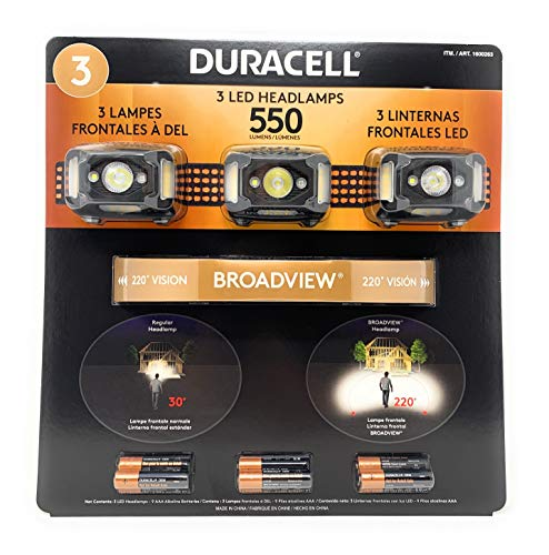 Duracell 1600263/550 Lumens LED Headlamps 3 Pieces / 3 PACK HEADLIGHTS 9 MODES