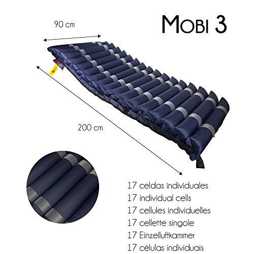 Mobiclinic, Mobi 3, Colchón Antiescaras de aire alternante, Marca Española, con motor compresor, para escaras de Grado I, II y III, TPU Nylon, 200 x 80 x 12.8, 17 celdas, color Azul