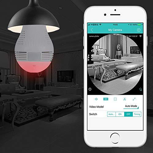 AVANI EXCHANGE LS-QJ58 Panorámico 1080P Ap Cámara IP WiFi Caliente H.264 Visión Nocturna FishEye 360 Cámara inalámbrica para el hogar Monitores para bebés