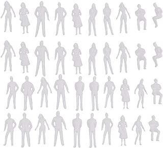 Mejor Personas Escala 1 50 de 2020 - Mejor valorados y revisados