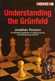 Understanding the Grunfeld