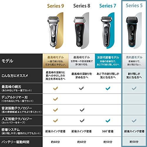 ブラウンシリーズ55140sメンズシェーバー4カットシステム密着3Dヘッド/人工知能/お風呂剃り/水洗い5140s【Amazon.co.jp限定】