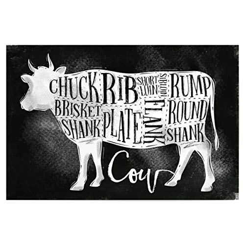 artboxONE Poster 30x20 cm Essen & Trinken Rindfleisch Schneideschema - Bild Kuh Steak schneiden