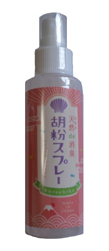 脇にライター流用する京都くろちく 胡粉スプレー
