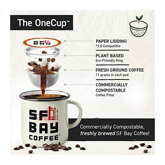 SAN FRANCISCO BAY SF Coffee OneCUP Ct Swiss Water Processed Dark Compostable Coffee Pods K Cup Compatible including… 5 We take a blend of the finest coffees from Central and South America, all choice selected, high altitude, shade grown and handpicked, then roasted very dark, to get a rich complex flavor creating the perfect French roast. This caffeinated dark roast has an intense, bold, and smoky flavor in every cup. We use only the best low acid, 100% Arabica coffee beans to ensure our coffee is the best tasting coffee to be found for your Keurig K-Cup style brewers and other single serve brewing systems. Our OneCup coffee pods are compatible with most Keurig K-Cup 1.0 and 2.0 brewers, as well as Cuisinart, Bunn, iCoffee and other single serve brewers. Our OneCups are the better choice of coffee for your single serve brewer, and the environment, all at a lower cost. Our OneCups are made from plant-based renewable resources, designed to offer a French Press experience to your single serve coffee, maximizing flavor and providing a richer and more full-bodied taste you will love to the last drop. Now you can have the highest quality coffee through the convenience of your singe serve brewer. OneCups mesh bottoms allow us to package the freshest product possible, just open up one of these bags and smell it for yourself! The OneCup pods are comprised of wood pulp lidding, a corn ring and mesh coffee filter. The end result? A more environmentally friendly, certified kosher, single serve coffee option with a great taste, allowing you to taste the difference, while you make a difference.