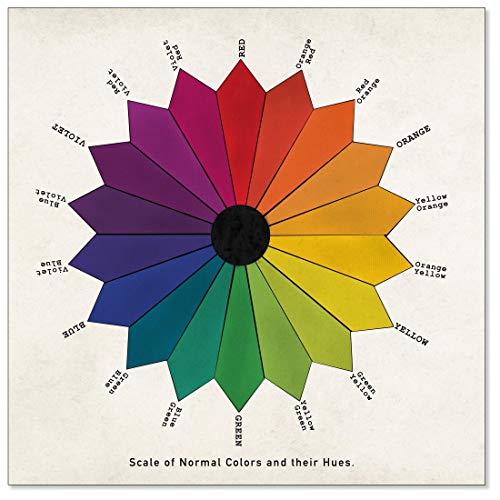 Vintage Color Wheel Print for Art Studio, Classroom, or Home. Fine Art Paper, Laminated, Framed, or w/Hanger. Multiples Sizes