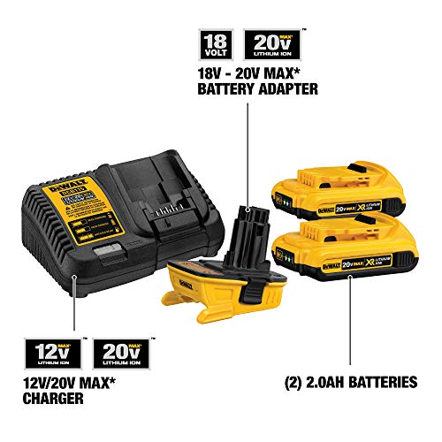 DEWALT 18V to 20V Battery Adapter Kit (DCA2203C)
