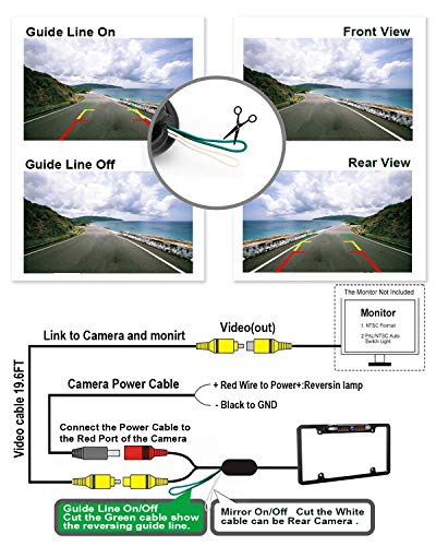 License Plate Rear View Backup Camera Reverse Parking Back Camera 8 IR LED Night Vision Waterproof 170° Viewing Angle Universal Car License Plate Frame Mount for Cars Easy to Install